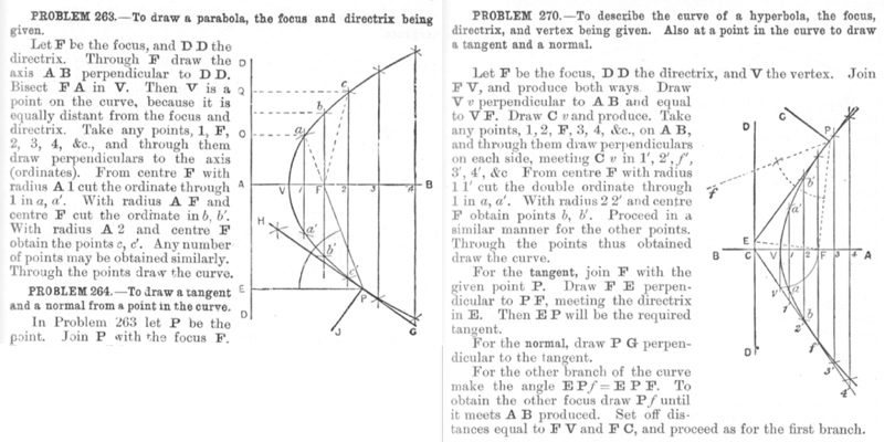 Morris's Methods for Drawing a Parabola and Hyperbola.